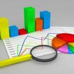 政府と民間の経済予測精度を比較するのは無意味
